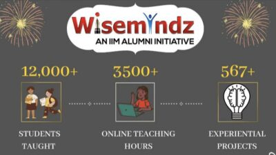 """Wisemindz – A startup of experiential learning looking to make the young minds """"wise"""""""